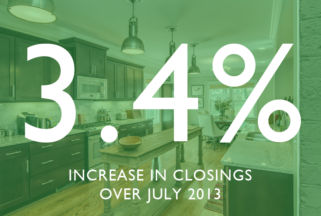 Nashville Home Sales By the Numbers: July 2014